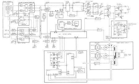 pioneer 5010 schemat.jpg