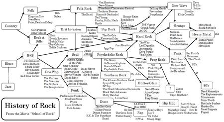 mapa rocka.png