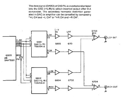 TDA1541 dual.png