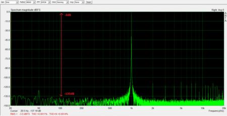 SNR PCM61.png