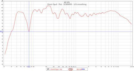event opal - flat - ecm8000 - smoothed.jpg