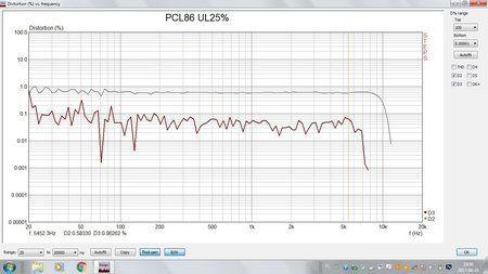 Pcl86 ul25%.jpg